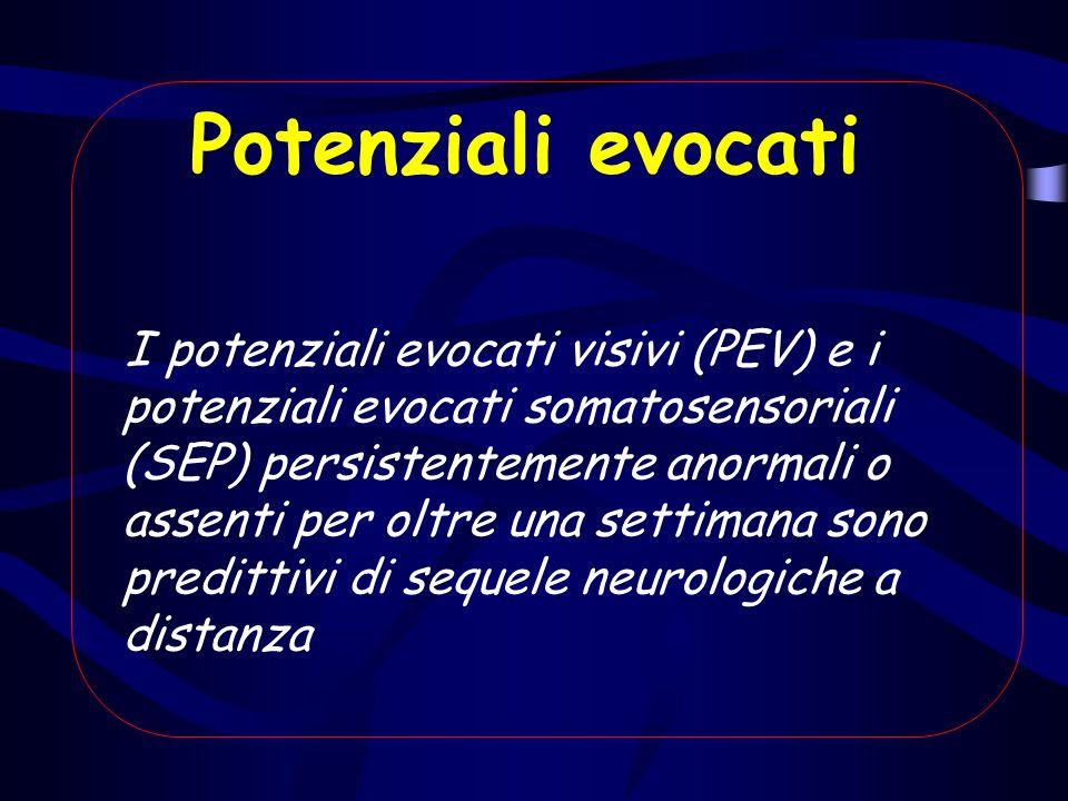 Potenziali evocati I potenziali evocati visivi (PEV) e i potenziali evocati somatosensoriali (SEP) persistentemente anormali o assenti per oltre una s