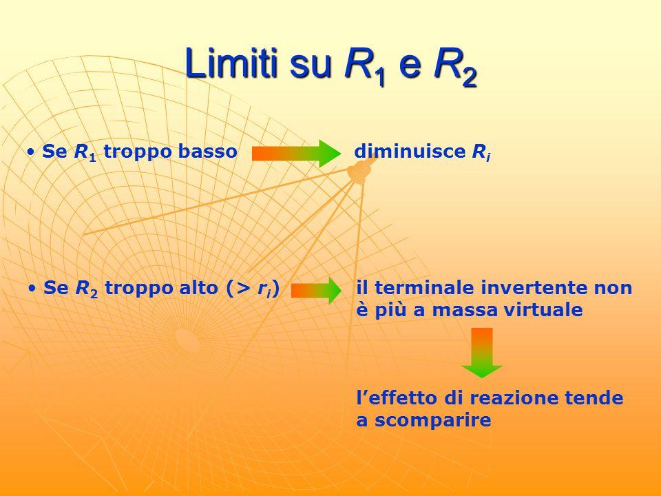 Limiti su R 1 e R 2 Se R 1 troppo basso diminuisce RiRi Se R 2 troppo alto (> r i ) il terminale invertente non è più a massa virtuale l'effetto di re