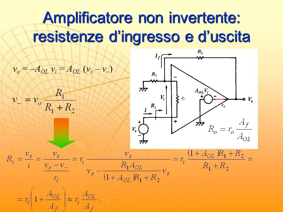 Amplificatore non invertente: resistenze d'ingresso e d'uscita riri roro R1R1 R2R2 v o = –A OL v i = A OL (v s – v – )