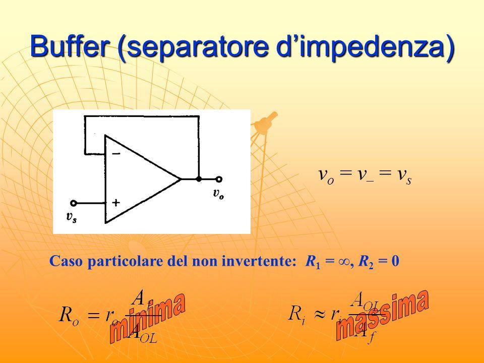 Buffer (separatore d'impedenza) v o = v – = v s Caso particolare del non invertente: R 1 = ∞, R 2 = 0