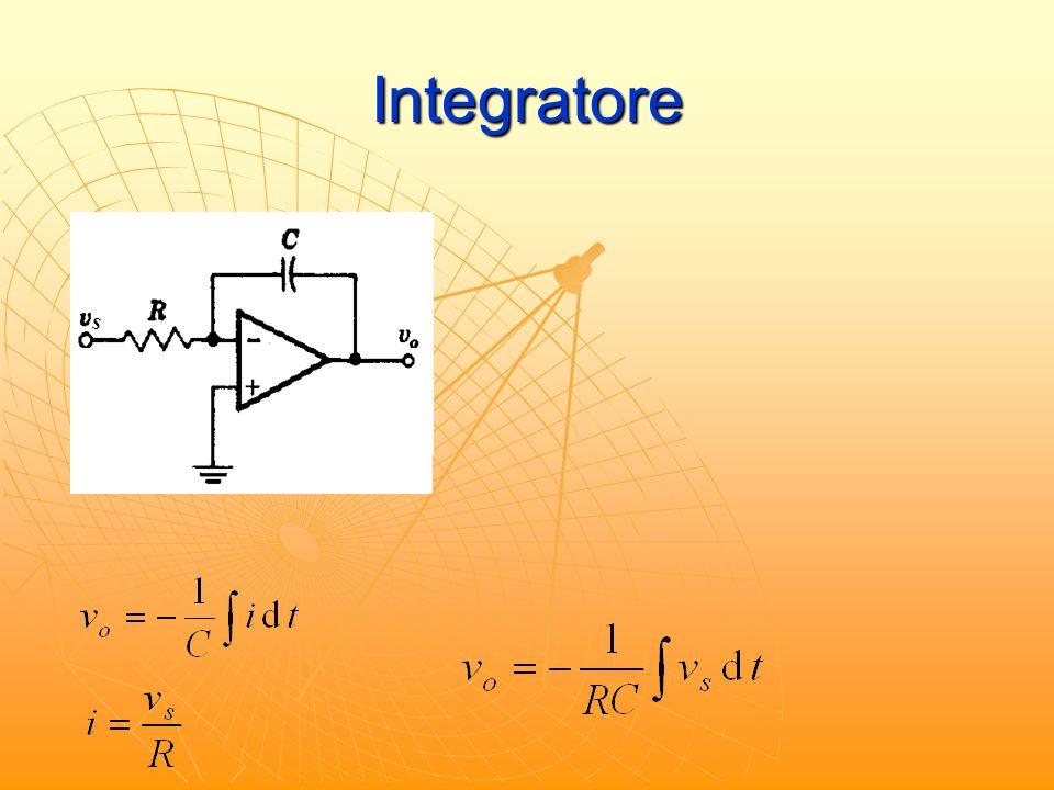 Integratore I N = 0 s s