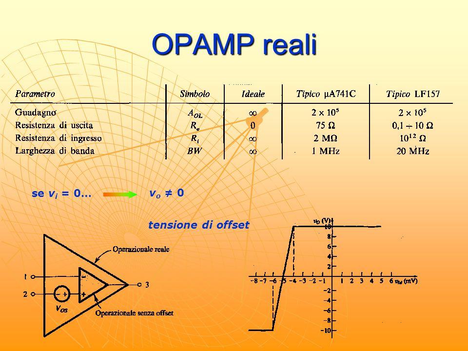 OPAMP reali tensione di offset se v i = 0… v o ≠ 0