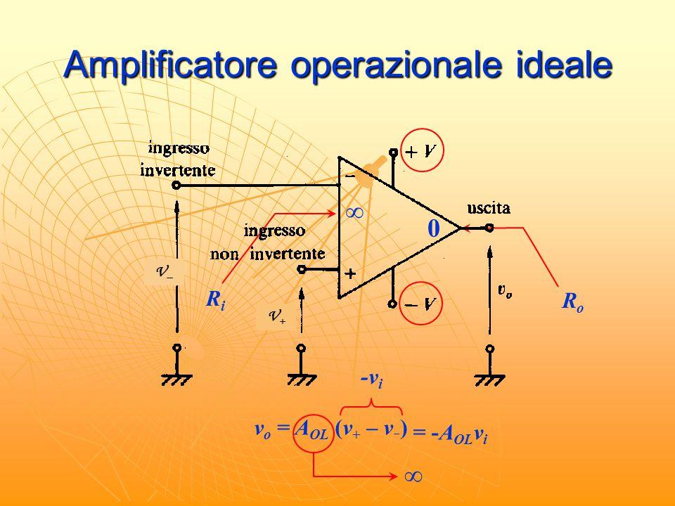 Amplificatore operazionale ideale v o = A OL (v + – v – ) ∞ RiRi RoRo 0 ∞ -v i = -A OL v i V–V– V+V+