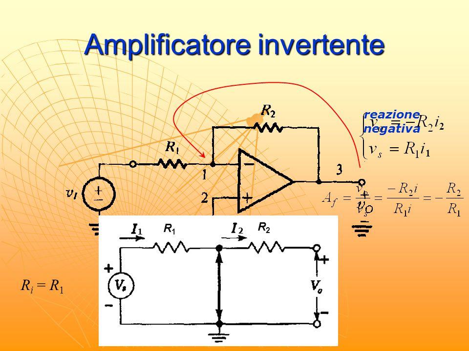 Amplificatore invertente reazione negativa R1R1 R2R2 R i = R 1 1 2 2 1
