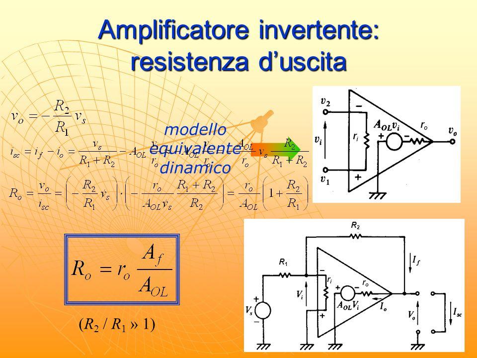 Amplificatore invertente: resistenza d'uscita riri roro modello equivalente dinamico roro riri R1R1 R2R2 (R 2 / R 1 » 1)