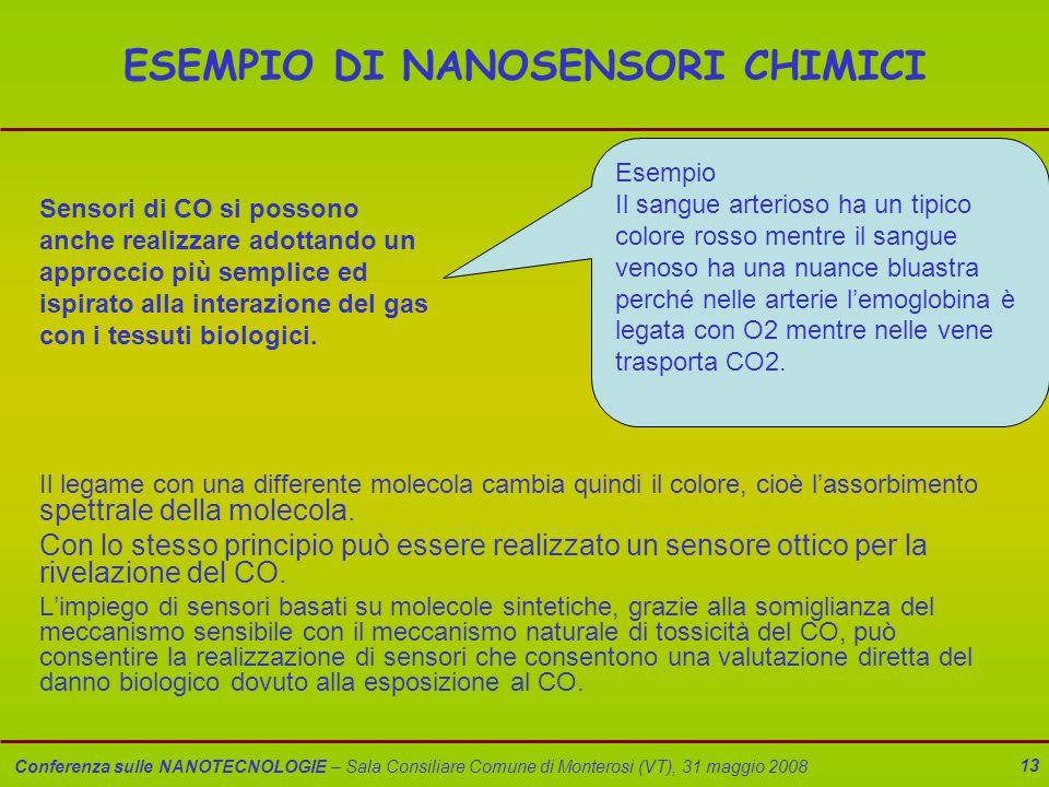 Conferenza sulle NANOTECNOLOGIE – Sala Consiliare Comune di Monterosi (VT), 31 maggio 2008 13 ESEMPIO DI NANOSENSORI CHIMICI Il legame con una differente molecola cambia quindi il colore, cioè l'assorbimento spettrale della molecola.