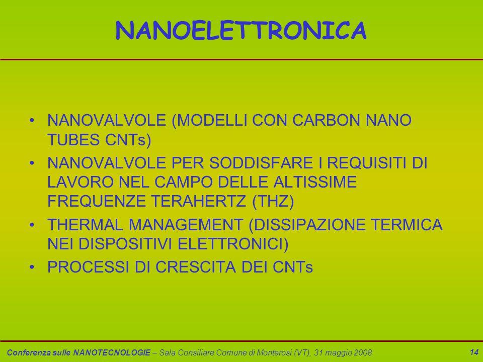 Conferenza sulle NANOTECNOLOGIE – Sala Consiliare Comune di Monterosi (VT), 31 maggio 2008 14 NANOELETTRONICA NANOVALVOLE (MODELLI CON CARBON NANO TUBES CNTs) NANOVALVOLE PER SODDISFARE I REQUISITI DI LAVORO NEL CAMPO DELLE ALTISSIME FREQUENZE TERAHERTZ (THZ) THERMAL MANAGEMENT (DISSIPAZIONE TERMICA NEI DISPOSITIVI ELETTRONICI) PROCESSI DI CRESCITA DEI CNTs