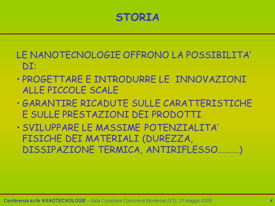 Conferenza sulle NANOTECNOLOGIE – Sala Consiliare Comune di Monterosi (VT), 31 maggio 2008 4 STORIA LE NANOTECNOLOGIE OFFRONO LA POSSIBILITA' DI: PROGETTARE E INTRODURRE LE INNOVAZIONI ALLE PICCOLE SCALE GARANTIRE RICADUTE SULLE CARATTERISTICHE E SULLE PRESTAZIONI DEI PRODOTTI SVILUPPARE LE MASSIME POTENZIALITA' FISICHE DEI MATERIALI (DUREZZA, DISSIPAZIONE TERMICA, ANTIRIFLESSO……….)