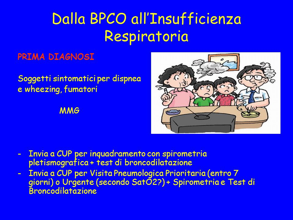 Dalla BPCO all'Insufficienza Respiratoria PRIMA DIAGNOSI Soggetti sintomatici per dispnea e wheezing, fumatori MMG -Invia a CUP per inquadramento con