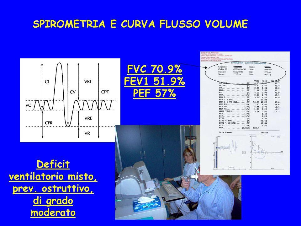 SPIROMETRIA E CURVA FLUSSO VOLUME FVC 70.9% FEV1 51.9% PEF 57% Deficit ventilatorio misto, prev. ostruttivo, di grado moderato