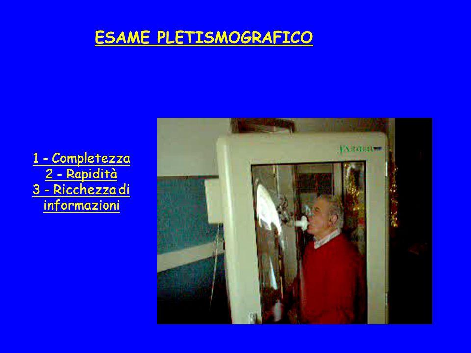 ESAME PLETISMOGRAFICO 1 - Completezza 2 - Rapidità 3 - Ricchezza di informazioni