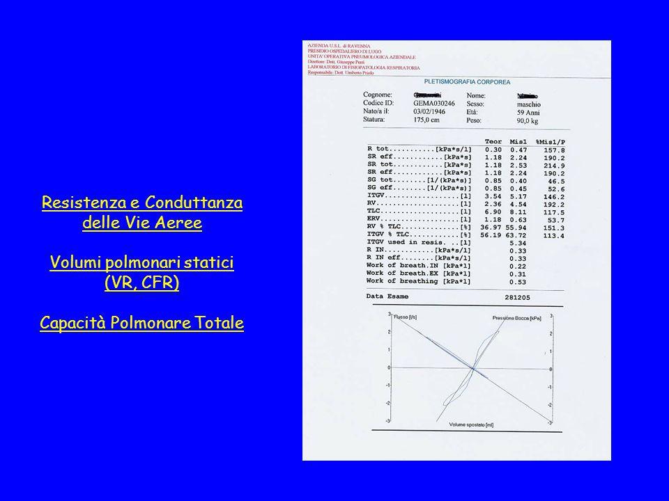 Resistenza e Conduttanza delle Vie Aeree Volumi polmonari statici (VR, CFR) Capacità Polmonare Totale