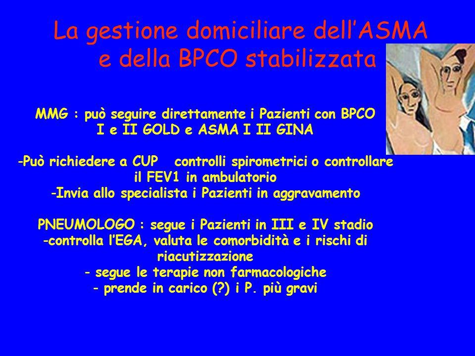 La gestione domiciliare dell'ASMA e della BPCO stabilizzata MMG : può seguire direttamente i Pazienti con BPCO I e II GOLD e ASMA I II GINA -Può richi