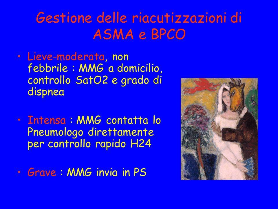 Gestione delle riacutizzazioni di ASMA e BPCO Lieve-moderata, non febbrile : MMG a domicilio, controllo SatO2 e grado di dispnea Intensa : MMG contatt
