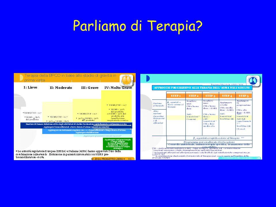 SPIROMETRIA E CURVA FLUSSO VOLUME FVC 70.9% FEV1 51.9% PEF 57% Deficit ventilatorio misto, prev.