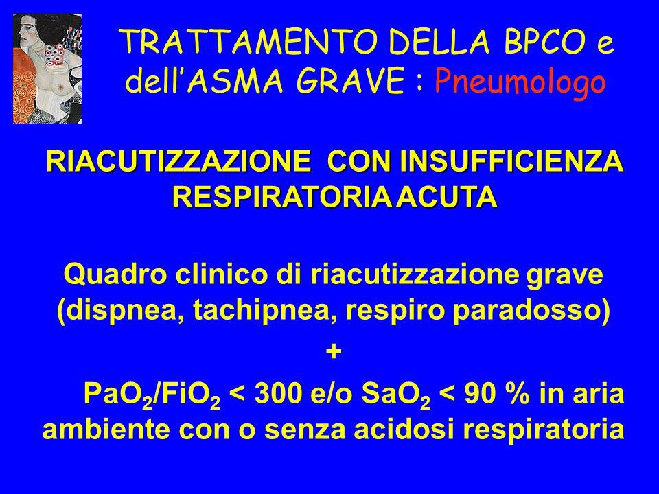 RIACUTIZZAZIONE CON INSUFFICIENZA RESPIRATORIA ACUTA Quadro clinico di riacutizzazione grave (dispnea, tachipnea, respiro paradosso) + PaO 2 /FiO 2 <