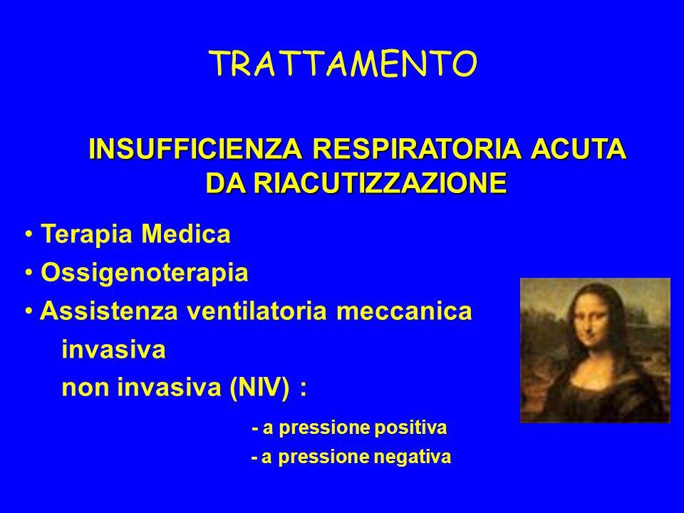 INSUFFICIENZA RESPIRATORIA ACUTA DA RIACUTIZZAZIONE Terapia Medica Ossigenoterapia Assistenza ventilatoria meccanica invasiva non invasiva (NIV) : - a