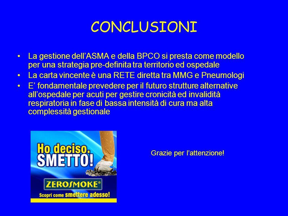 CONCLUSIONI La gestione dell'ASMA e della BPCO si presta come modello per una strategia pre-definita tra territorio ed ospedale La carta vincente è un