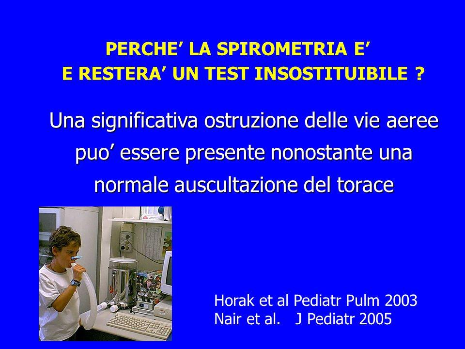 La ventilazione meccanica non invasiva a pressione positiva (NPPV): La ventilazione meccanica non invasiva a pressione positiva (NPPV): migliora i gas ed il pH arteriosi (A); migliora i gas ed il pH arteriosi (A); riduce la mortalità ospedaliera, la necessità di intubazione e la durata della degenza ospedaliera (A); riduce la mortalità ospedaliera, la necessità di intubazione e la durata della degenza ospedaliera (A); favorisce lo svezzamento dal ventilatore (A) favorisce lo svezzamento dal ventilatore (A) riduce la mortalità ad un anno (C).