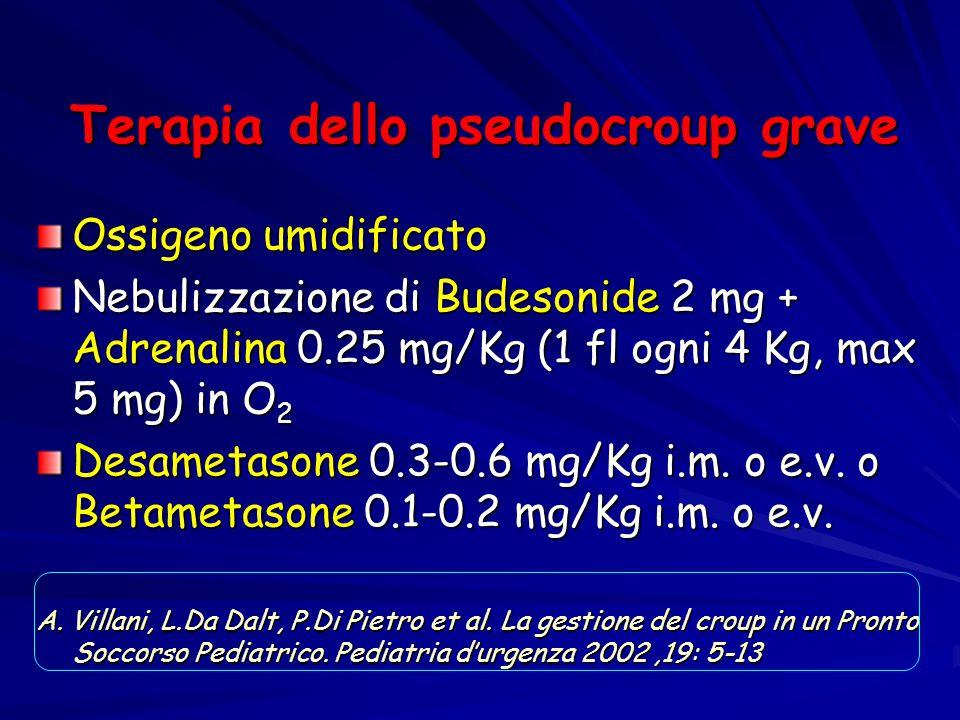 Terapia dello pseudocroup grave Ossigeno umidificato Nebulizzazione di Budesonide 2 mg + Adrenalina 0.25 mg/Kg (1 fl ogni 4 Kg, max 5 mg) in O 2 Desam