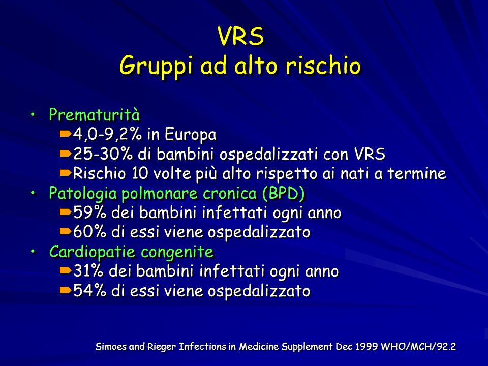 VRS Gruppi ad alto rischio PrematuritàPrematurità  4,0-9,2% in Europa  25-30% di bambini ospedalizzati con VRS  Rischio 10 volte più alto rispetto