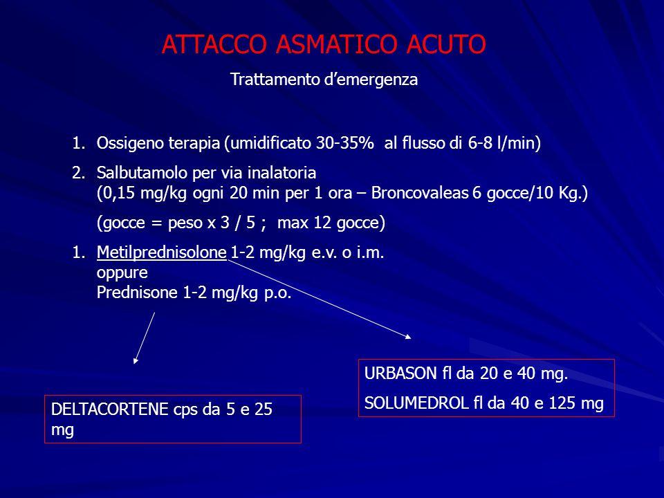 ATTACCO ASMATICO ACUTO Trattamento d'emergenza 1.Ossigeno terapia (umidificato 30-35% al flusso di 6-8 l/min) 2.Salbutamolo per via inalatoria (0,15 m