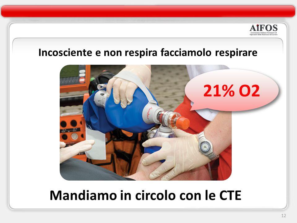 12 Incosciente e non respira facciamolo respirare Mandiamo in circolo con le CTE 21% O2