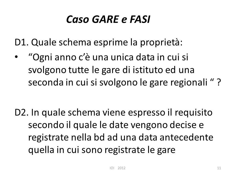 """Caso GARE e FASI D1. Quale schema esprime la proprietà: """"Ogni anno c'è una unica data in cui si svolgono tutte le gare di istituto ed una seconda in c"""