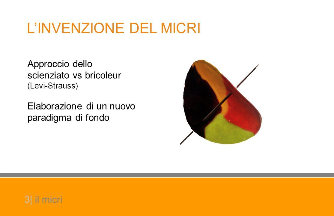 Approccio dello scienziato vs bricoleur (Levi-Strauss) Elaborazione di un nuovo paradigma di fondo 3| il micri L'INVENZIONE DEL MICRI