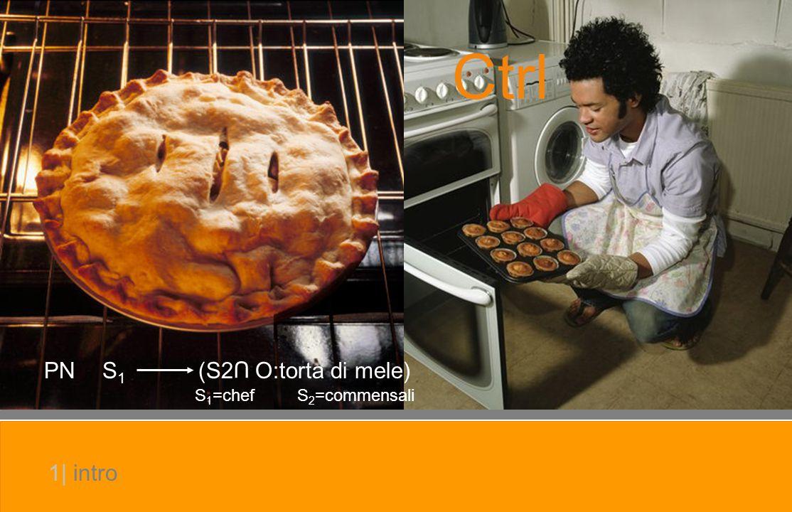 S 1 (S2UO:torta di mele) S 1 =chef S 2 =commensali PN Ctrl