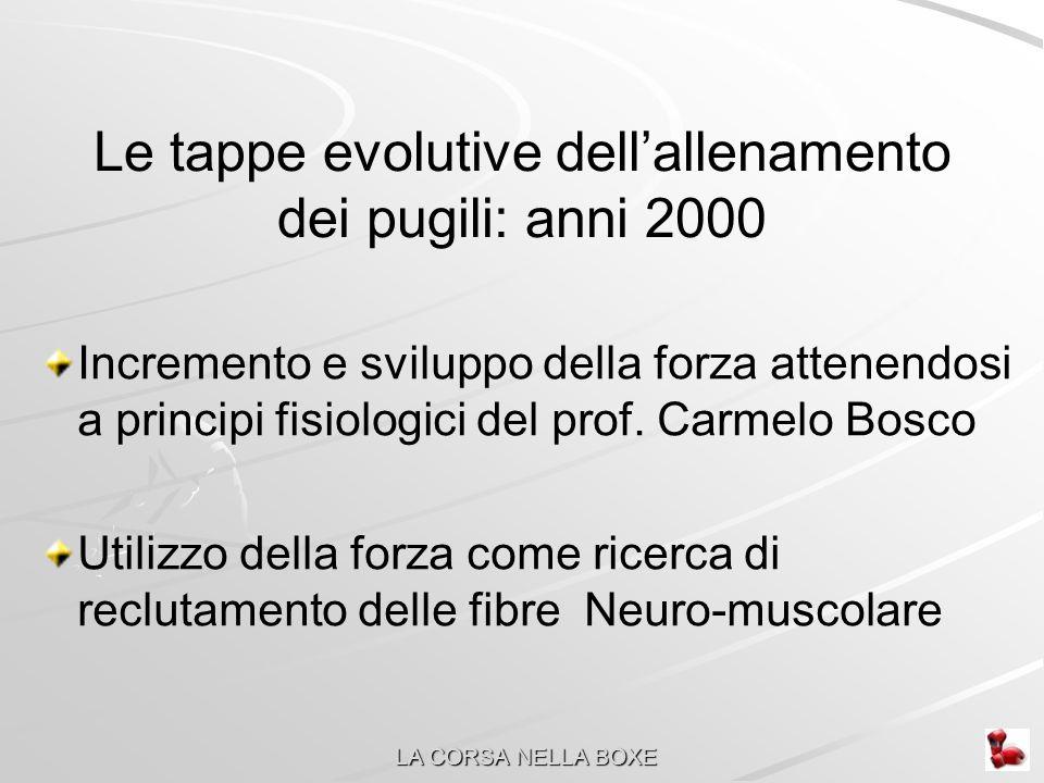 Le tappe evolutive dell'allenamento dei pugili: anni 2000 Incremento e sviluppo della forza attenendosi a principi fisiologici del prof.