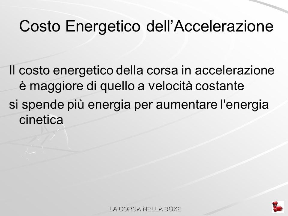 Costo Energetico dell'Accelerazione LA CORSA NELLA BOXE Il costo energetico della corsa in accelerazione è maggiore di quello a velocità costante si spende più energia per aumentare l energia cinetica