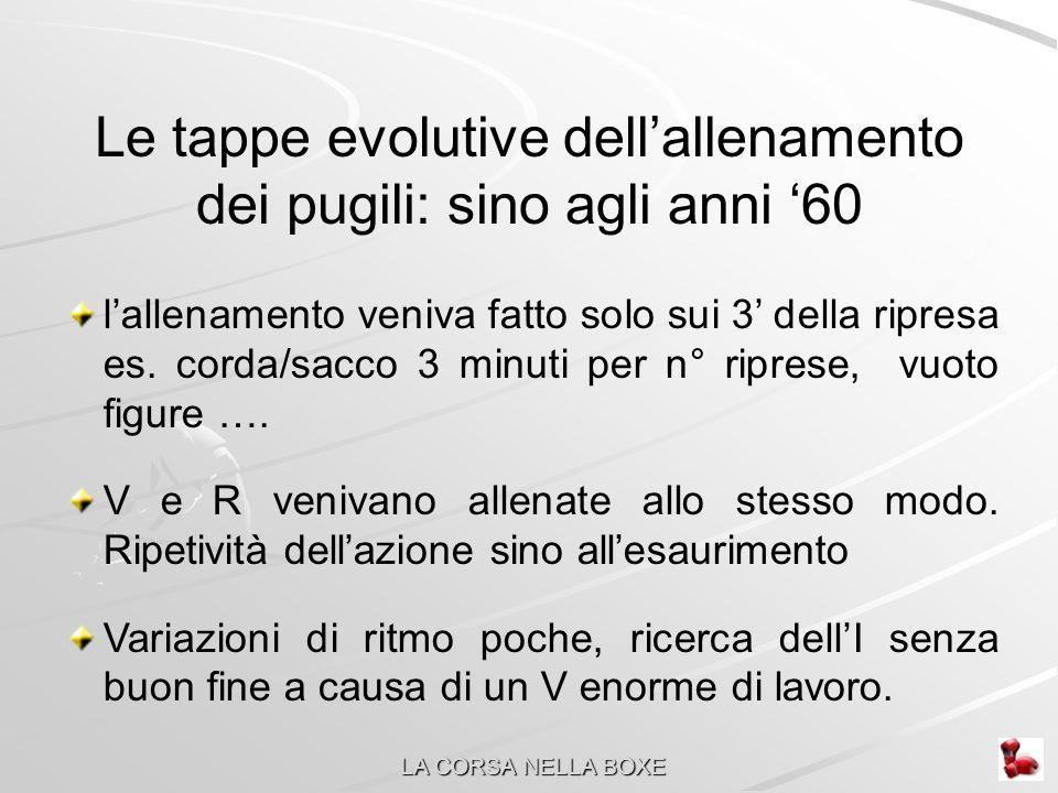 Le tappe evolutive dell'allenamento dei pugili: sino agli anni '60 l'allenamento veniva fatto solo sui 3' della ripresa es.