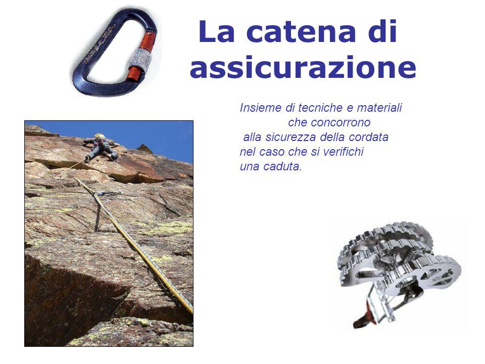 La catena di assicurazione Insieme di tecniche e materiali che concorrono alla sicurezza della cordata nel caso che si verifichi una caduta.