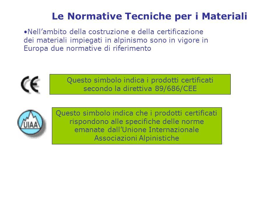 Nell'ambito della costruzione e della certificazione dei materiali impiegati in alpinismo sono in vigore in Europa due normative di riferimento Questo