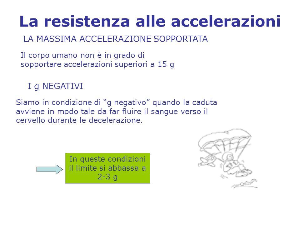 La resistenza alle accelerazioni LA MASSIMA ACCELERAZIONE SOPPORTATA Il corpo umano non è in grado di sopportare accelerazioni superiori a 15 g Siamo