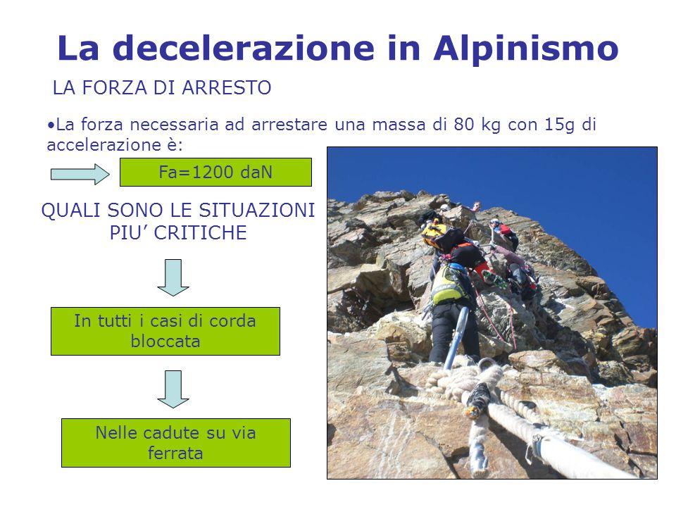 La decelerazione in Alpinismo LA FORZA DI ARRESTO La forza necessaria ad arrestare una massa di 80 kg con 15g di accelerazione è: QUALI SONO LE SITUAZ