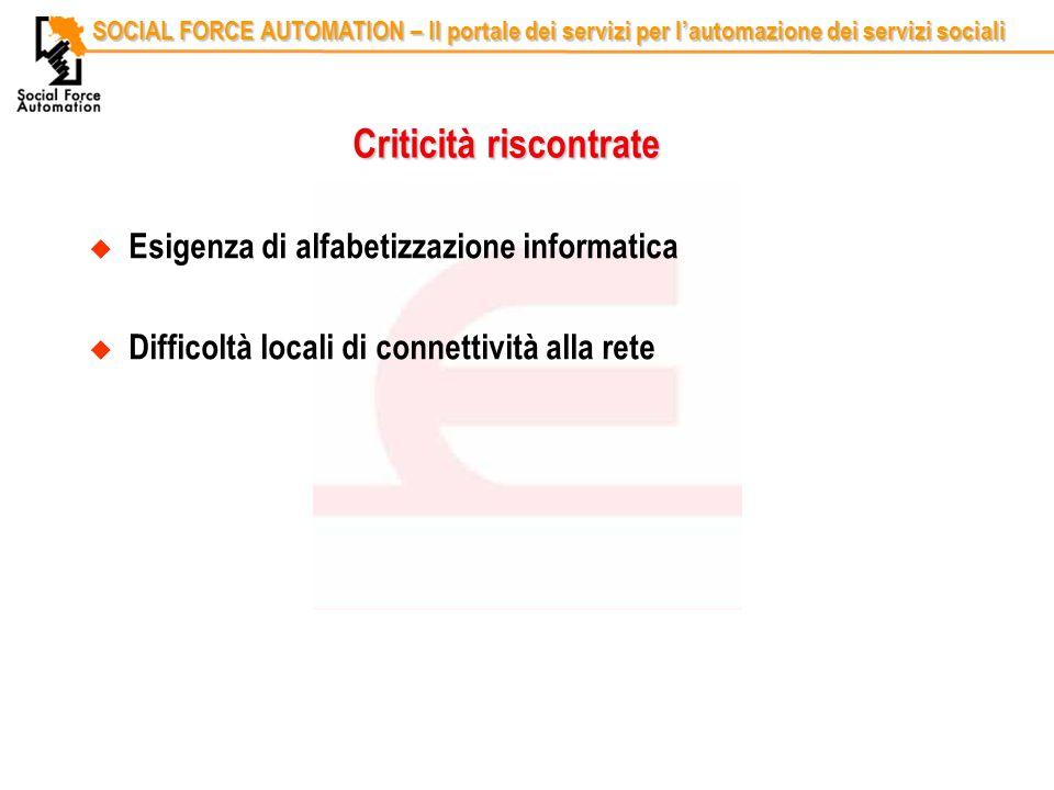 Codice identificativoRelatore SOCIAL FORCE AUTOMATION – Il portale dei servizi per l'automazione dei servizi sociali Criticità riscontrate   Esigenza di alfabetizzazione informatica   Difficoltà locali di connettività alla rete