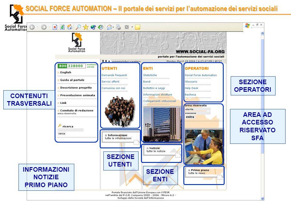 Codice identificativoRelatore SOCIAL FORCE AUTOMATION – Il portale dei servizi per l'automazione dei servizi sociali CONTENUTI TRASVERSALI SEZIONE UTENTI SEZIONE OPERATORI INFORMAZIONI NOTIZIE PRIMO PIANO SEZIONE ENTI AREA AD ACCESSO RISERVATO SFA