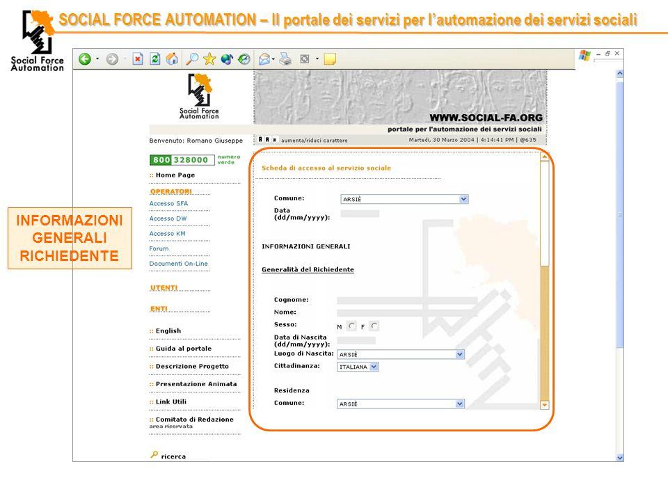 Codice identificativoRelatore SOCIAL FORCE AUTOMATION – Il portale dei servizi per l'automazione dei servizi sociali INFORMAZIONI GENERALI RICHIEDENTE