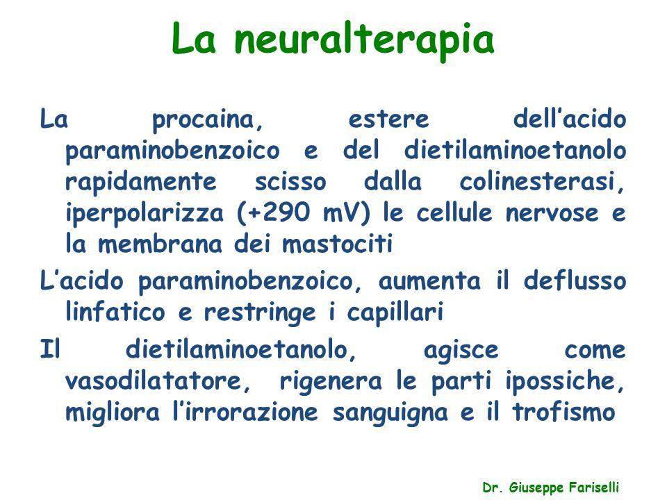 La neuralterapia Dr. Giuseppe Fariselli La procaina, estere dell'acido paraminobenzoico e del dietilaminoetanolo rapidamente scisso dalla colinesteras
