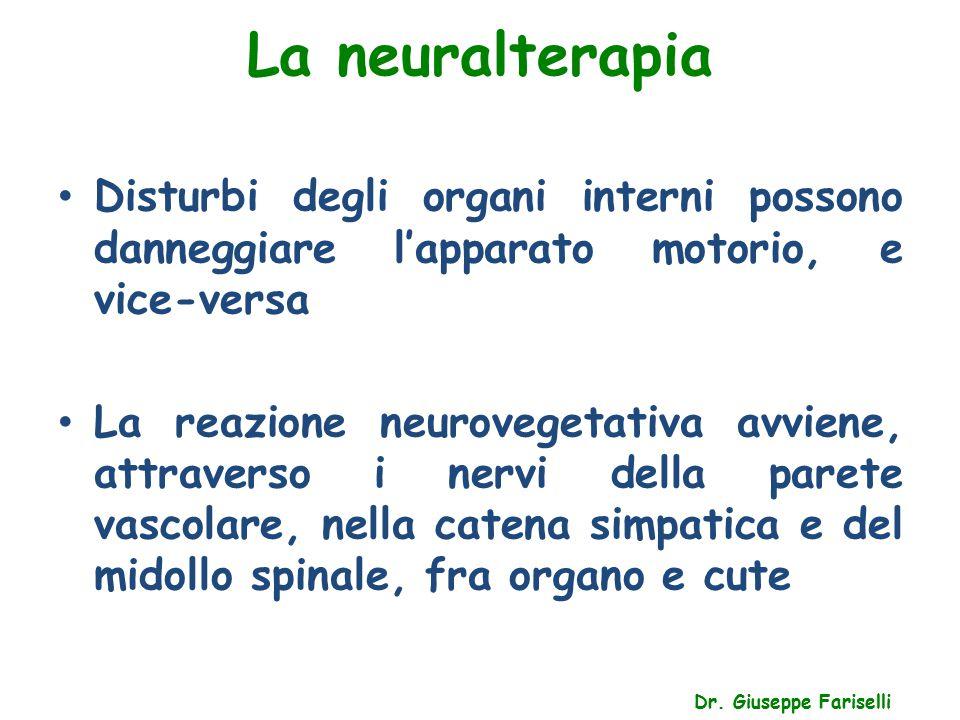 La neuralterapia Dr. Giuseppe Fariselli Disturbi degli organi interni possono danneggiare l'apparato motorio, e vice-versa La reazione neurovegetativa