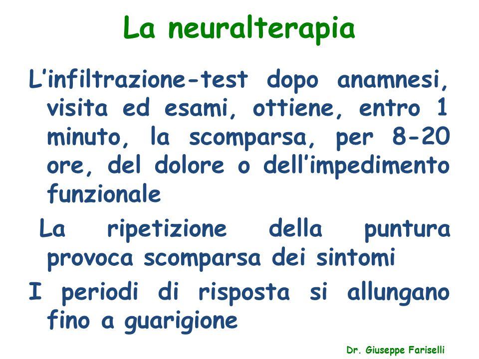 La neuralterapia Dr. Giuseppe Fariselli L'infiltrazione-test dopo anamnesi, visita ed esami, ottiene, entro 1 minuto, la scomparsa, per 8-20 ore, del