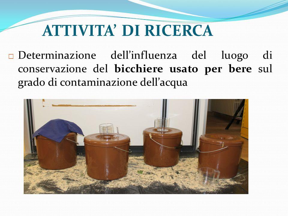 ATTIVITA' DI RICERCA  Determinazione dell'influenza del luogo di conservazione del bicchiere usato per bere sul grado di contaminazione dell'acqua