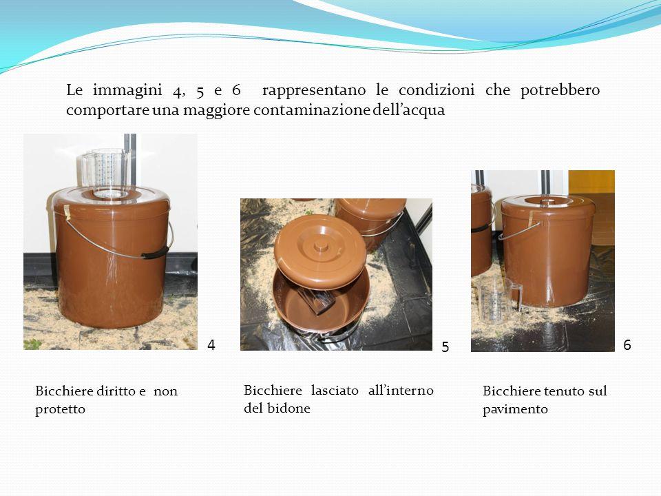 4 5 Le immagini 4, 5 e 6 rappresentano le condizioni che potrebbero comportare una maggiore contaminazione dell'acqua 6 Bicchiere tenuto sul pavimento