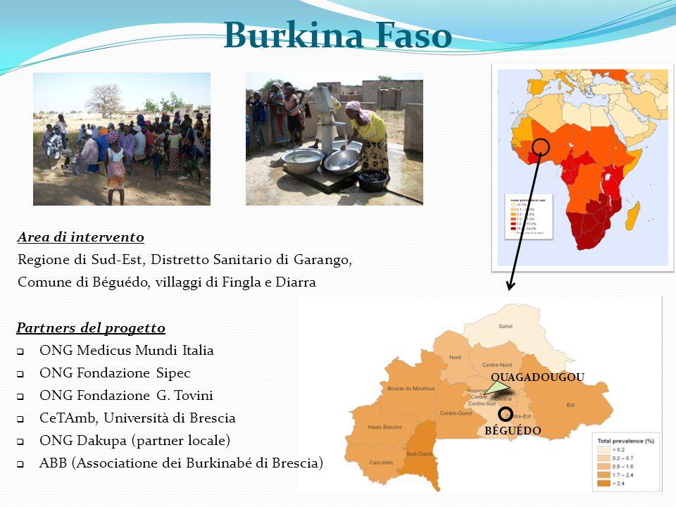 OUAGADOUGOU BÉGUÉDO Burkina Faso Area di intervento Regione di Sud-Est, Distretto Sanitario di Garango, Comune di Béguédo, villaggi di Fingla e Diarra