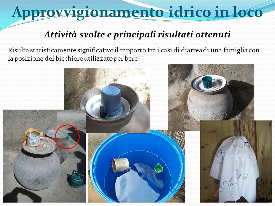 Attività svolte e principali risultati ottenuti Approvvigionamento idrico in loco Risulta statisticamente significativo il rapporto tra i casi di diar