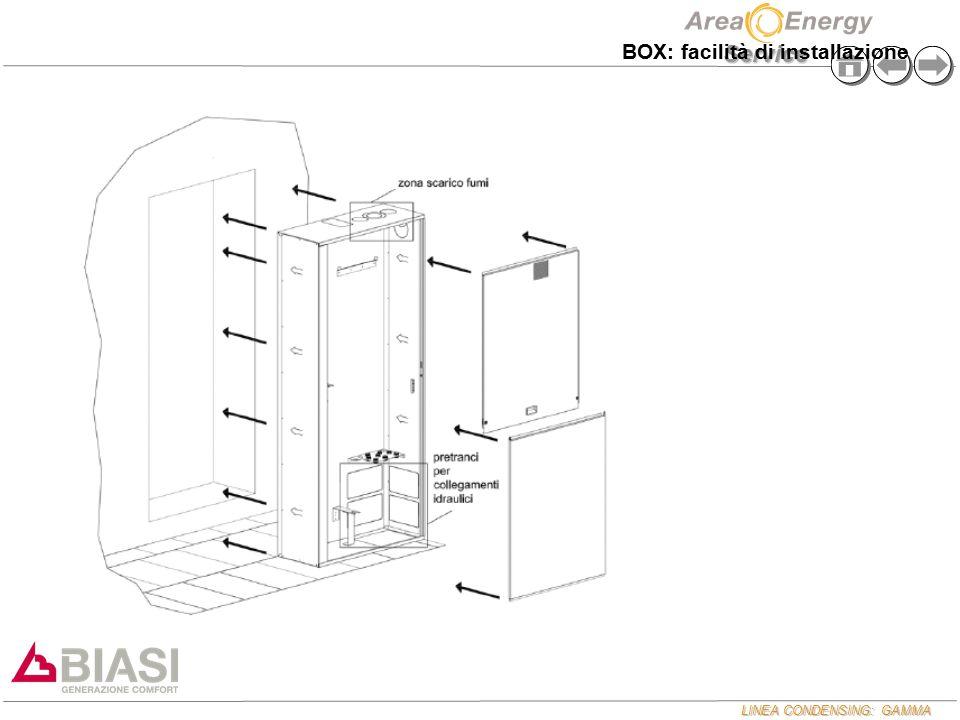 LINEA CONDENSING: GAMMA Service BOX: facilità di installazione