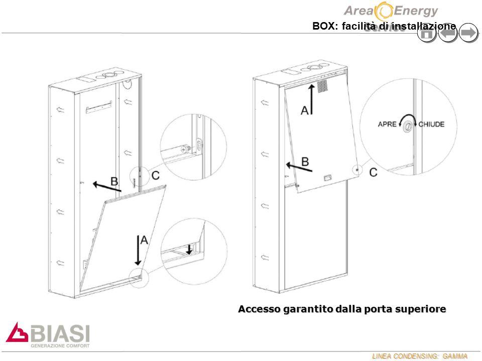 LINEA CONDENSING: GAMMA Service Accesso garantito dalla porta superiore BOX: facilità di installazione
