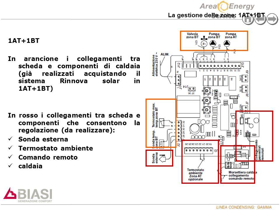 LINEA CONDENSING: GAMMA Service 1AT+1BT In arancione i collegamenti tra scheda e componenti di caldaia (già realizzati acquistando il sistema Rinnova